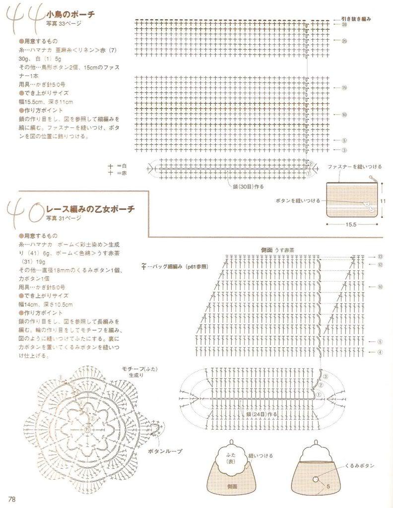 xin trợ giúp về mẫu ví M018  Vi34_chart-1