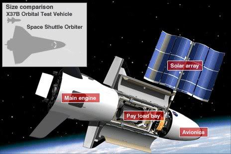 Des nouvelles du X-37B,le prototype secret d'un drone spatiale américain _50282324_50282323