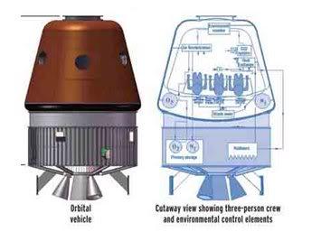L'Inde lance le développement d'un vaisseau spatial habité Vaisseau-habite-indien