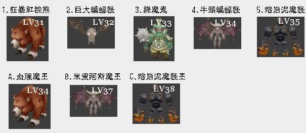[怪物] 分怖圖 1-45含BOSS 完成! 01-10