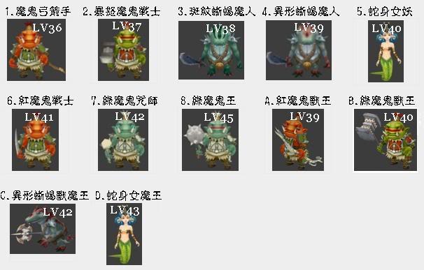 [怪物] 分怖圖 1-45含BOSS 完成! 01-11