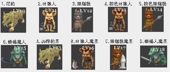 [怪物] 分怖圖 1-45含BOSS 完成! 01-6