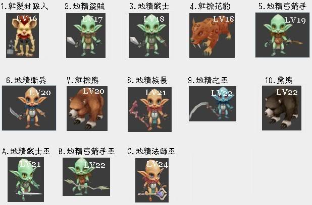 [怪物] 分怖圖 1-45含BOSS 完成! 01-7