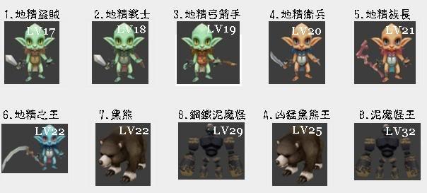 [怪物] 分怖圖 1-45含BOSS 完成! 01-8