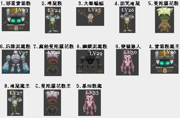 [怪物] 分怖圖 1-45含BOSS 完成! 01-9