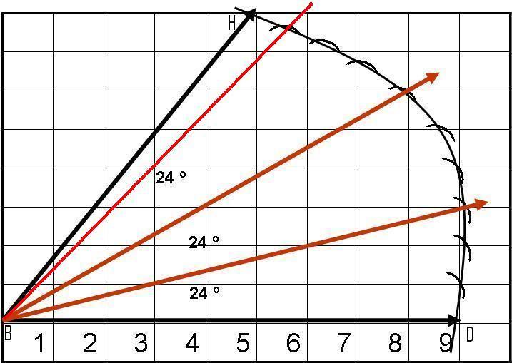 trisection d'un angle 1274216207