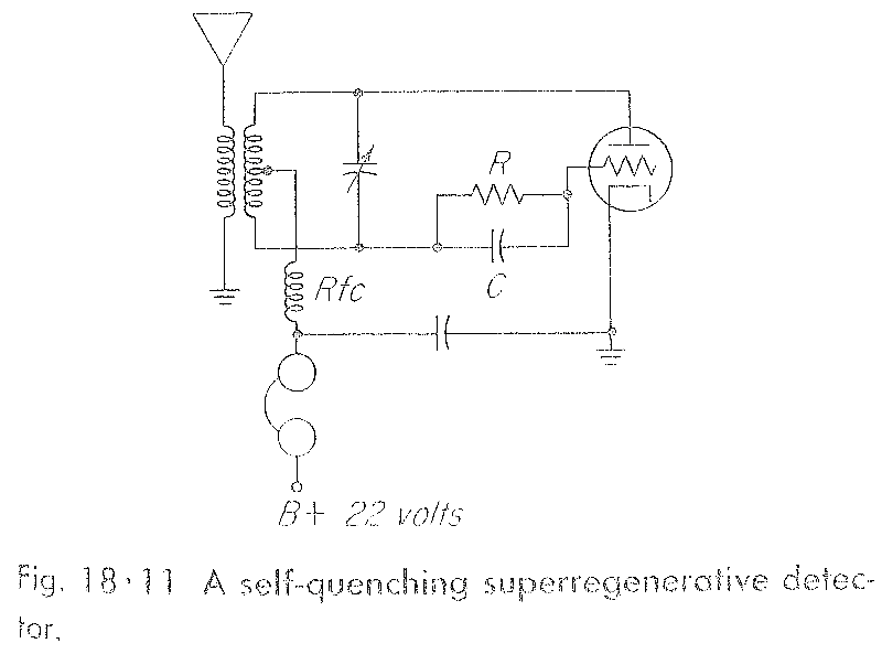 A question about L|C and R|C and (L-R)|C circuits Self-quenching_superregenerative_detector