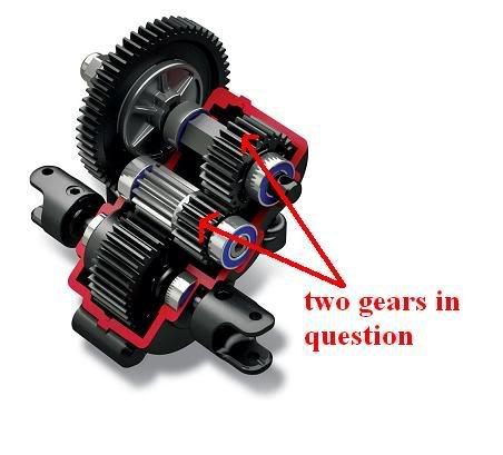 Lower gear ratio Tranny
