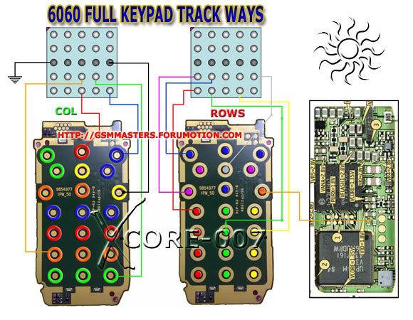 keypad & joystick ways 6060-keypad-ways