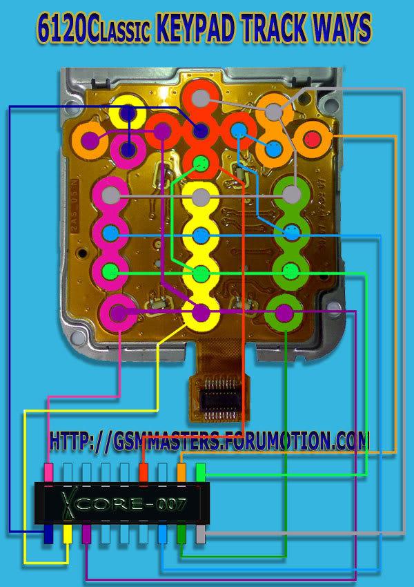 keypad & joystick ways 6120ckeypadwaysxcore007mv8