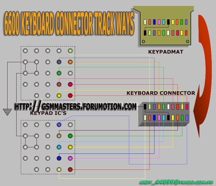 keypad & joystick ways 6600ke12