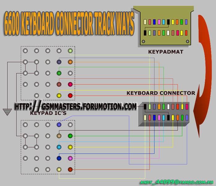 keypad & joystick ways 6600keyboardicwaysap4