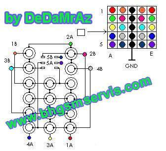 keypad & joystick ways K300_K500_K700_keyjoy