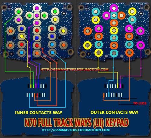 keypad & joystick ways N70-ke11