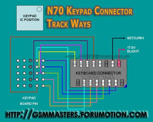 keypad & joystick ways N70keypadzi1-1