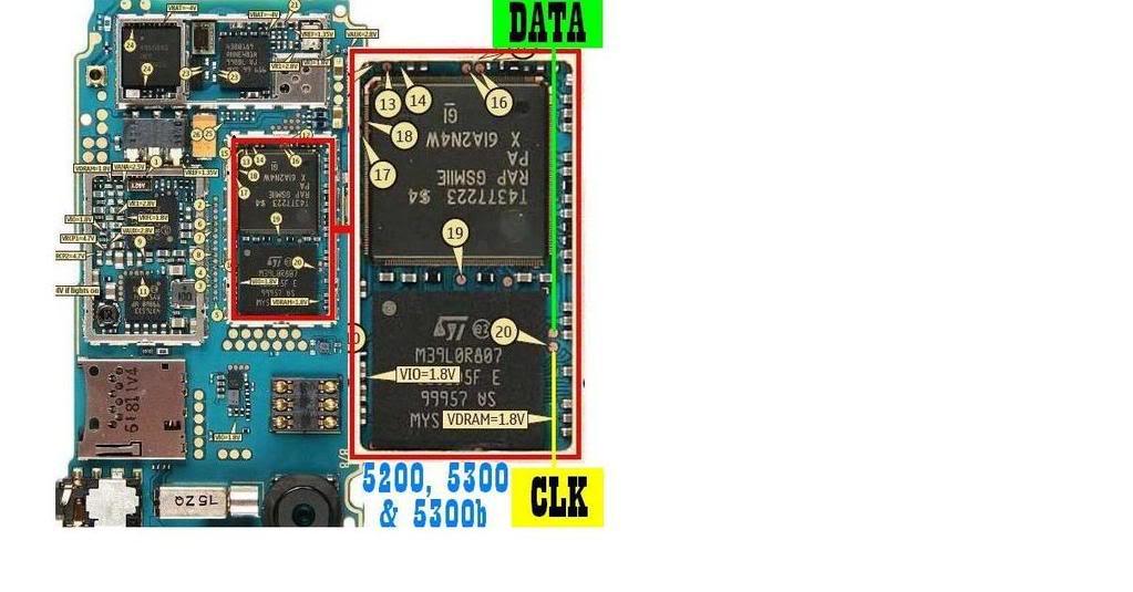 Nokia test piont....... 5200-5300-5300b