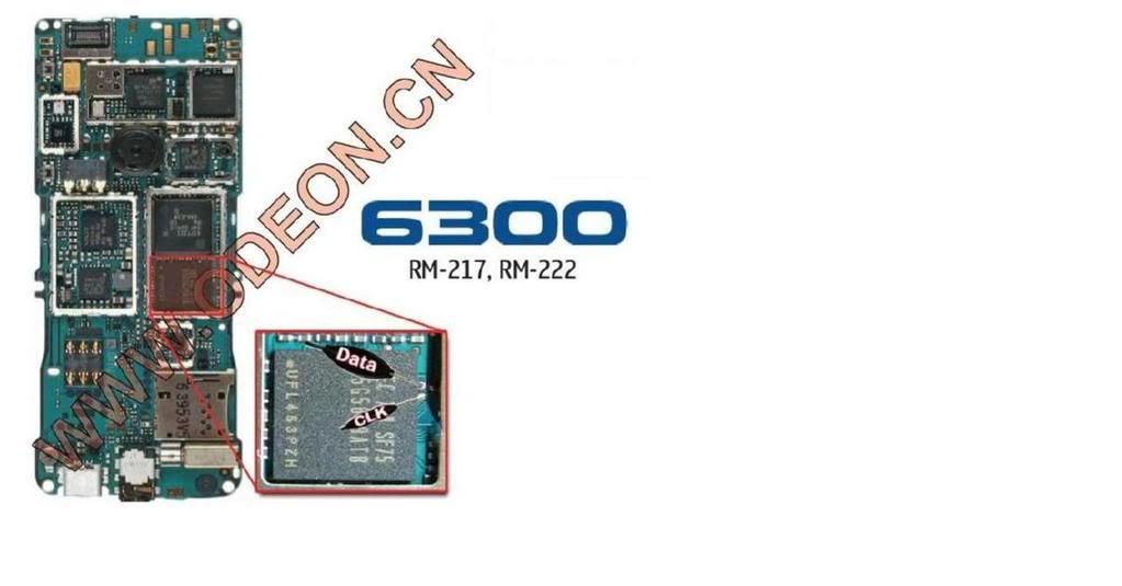 Nokia test piont....... 6300