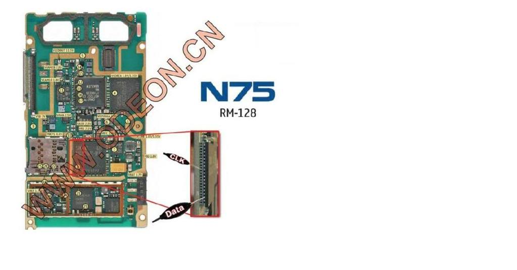 Nokia test piont....... N75