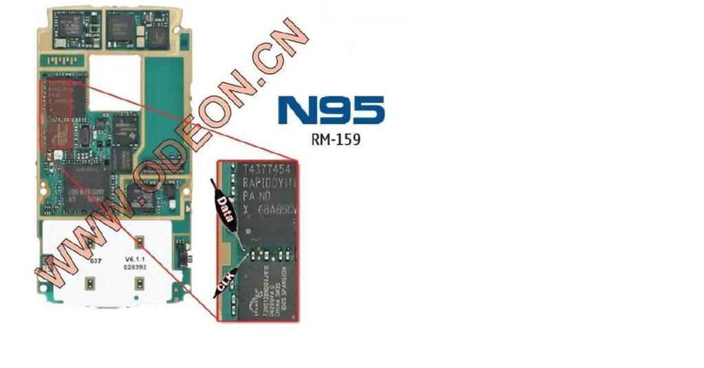 Nokia test piont....... N95