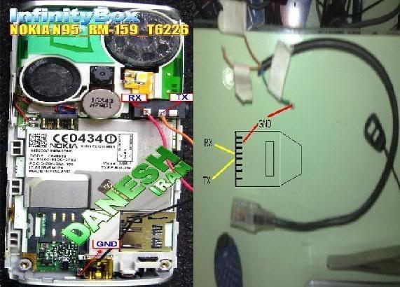 pin out n95 Nokia-N95-1simyan