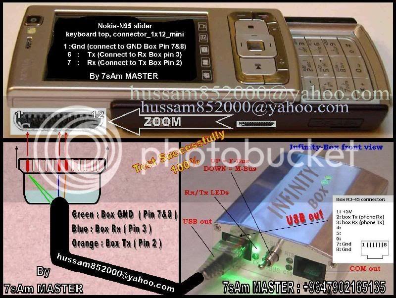 pin out n95 Nokia-N95-slider
