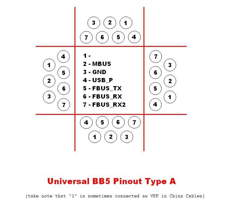 Convert your TP Cable into a Universal 7-Pin FBUS Cable Universal_bb5_pinout_type_A