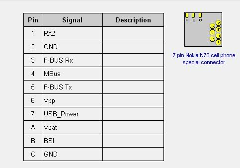 Nokia E70, N70, N72, 6125, 6131 internal pinout Untitledhfgh