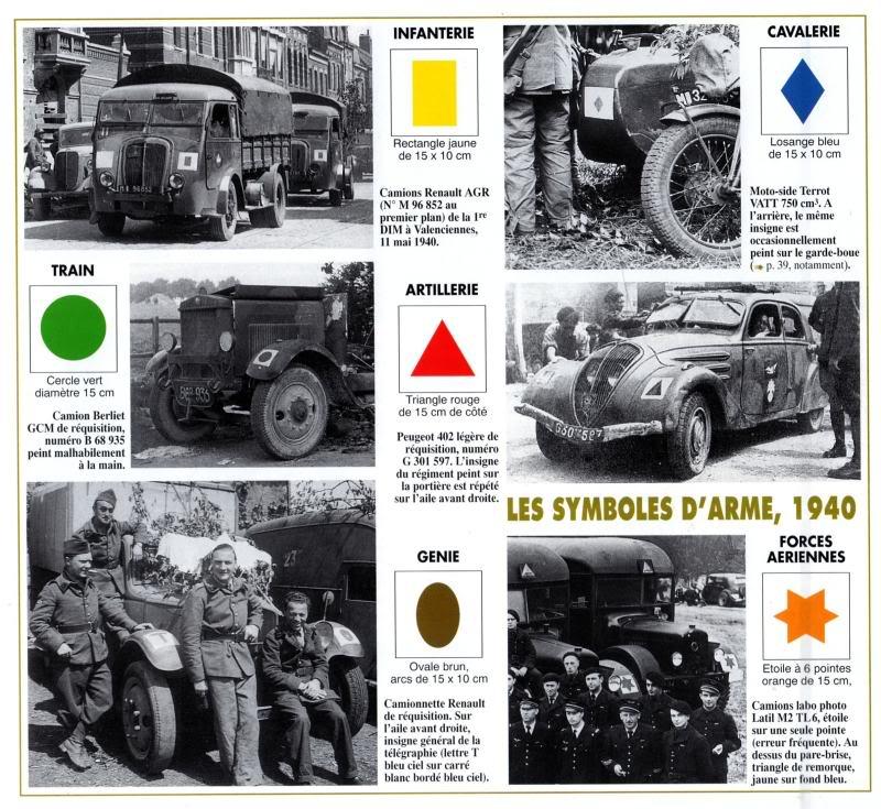 marquages véhicules français 4021