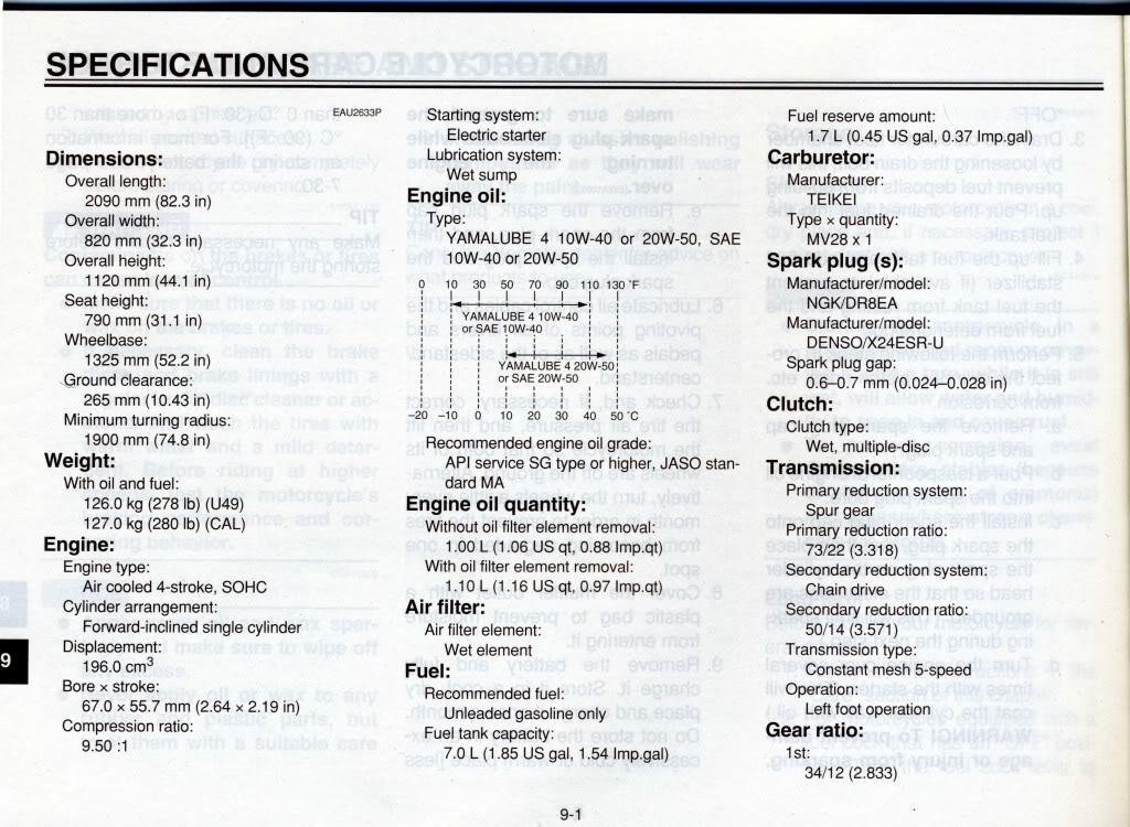2009 Tw Specs Scan851151