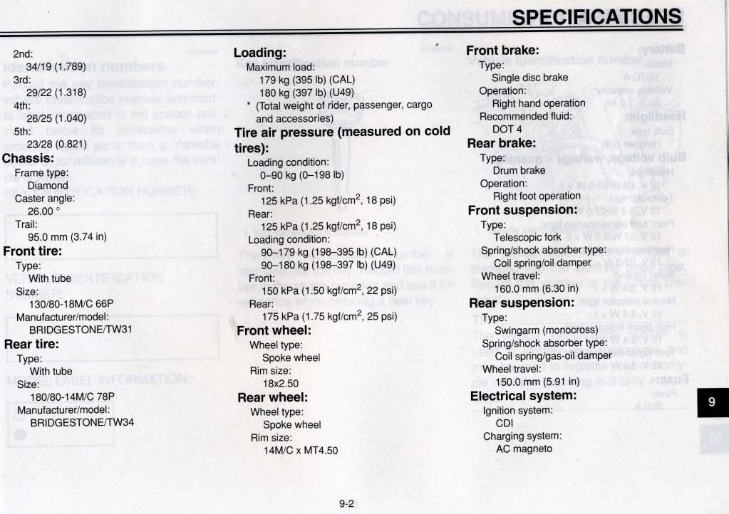 2009 Tw Specs Scan851156