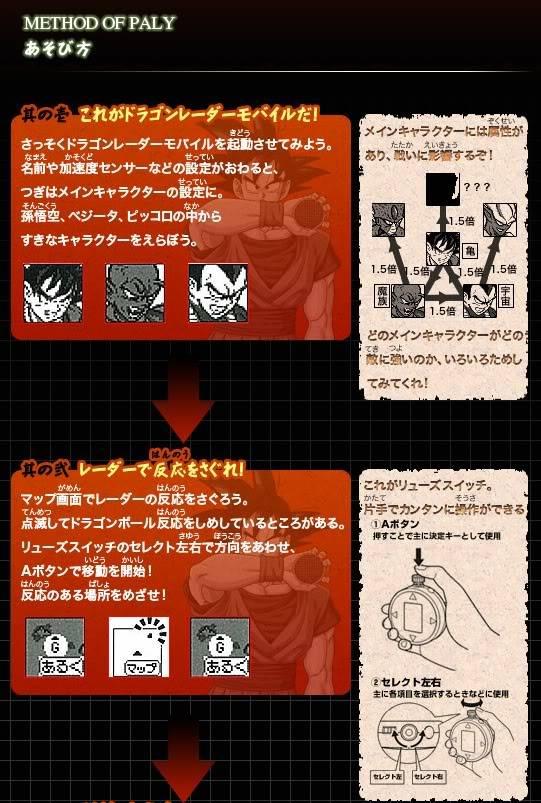 Dragon Ball-Todos los videojuegos Lists1