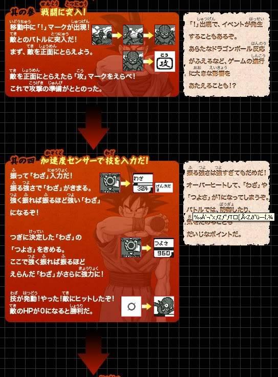 Dragon Ball-Todos los videojuegos Lists2