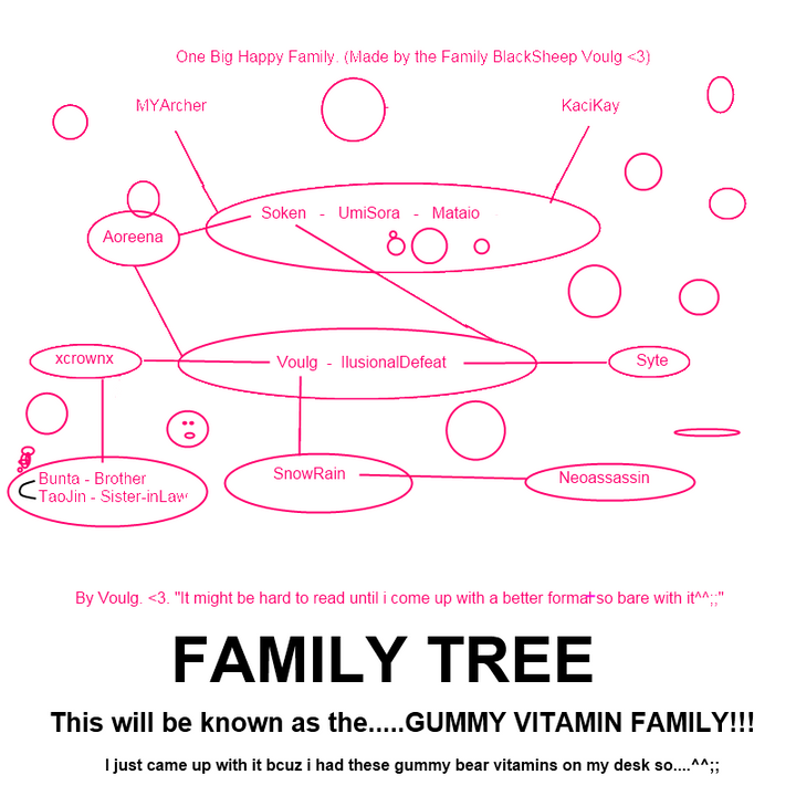 The Original Family As Depicted By Voulg Familytree