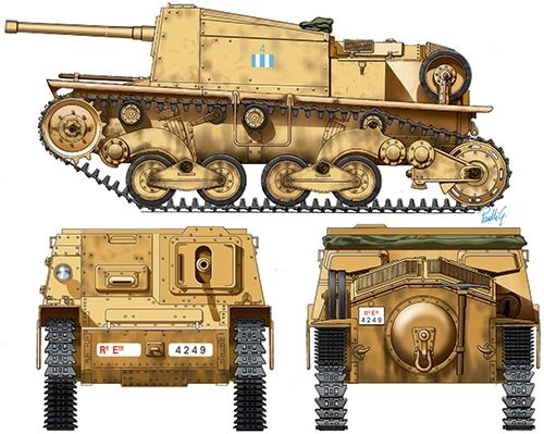 New from Italeri KIT01731