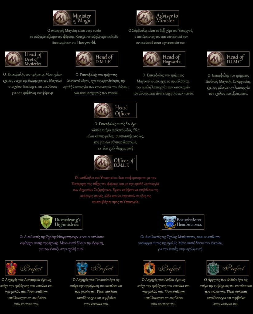 Επεξήγηση των θέσεων του Harryworld Tmhmata