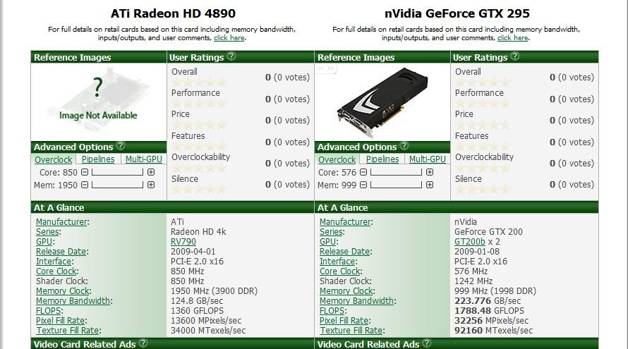 Dúvida sobre a HD4890 Review