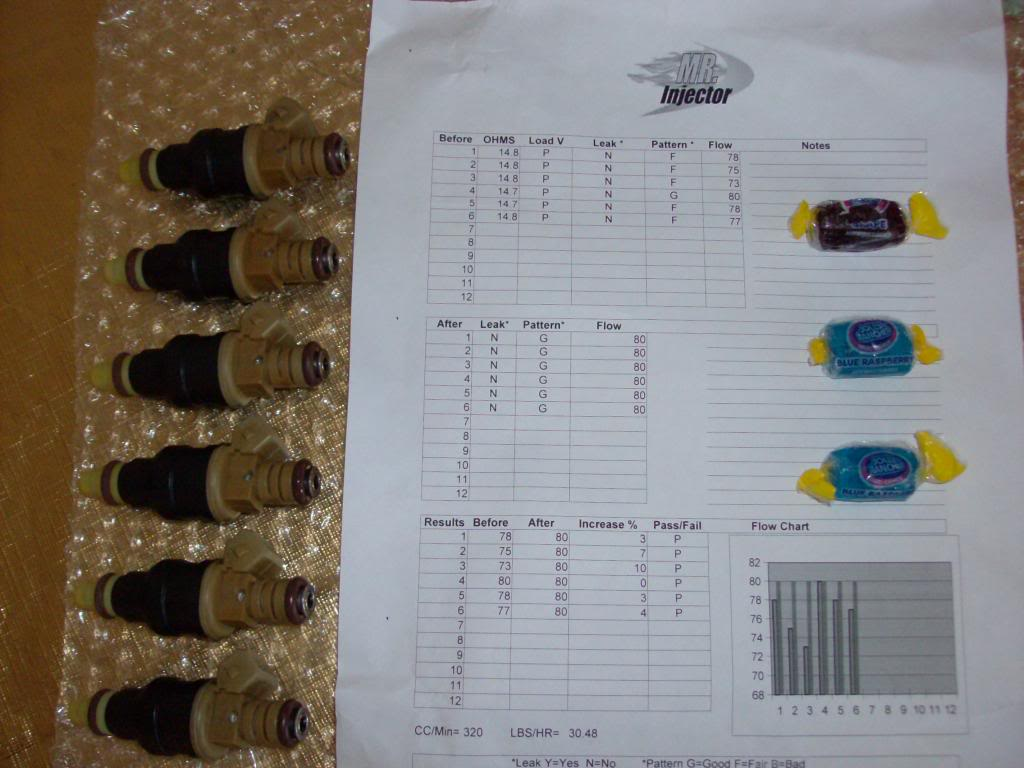 Fuel Injector Cleaning - Page 3 HPIM1817_zps78dd94d5