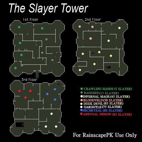 Slayer Guide
