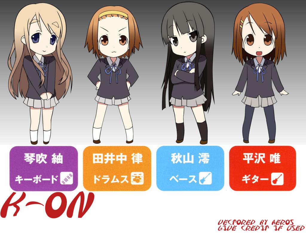 [K-ON] [Mio Akiyama] [School uniform] K_On_Kast_by_Aeroslaughter