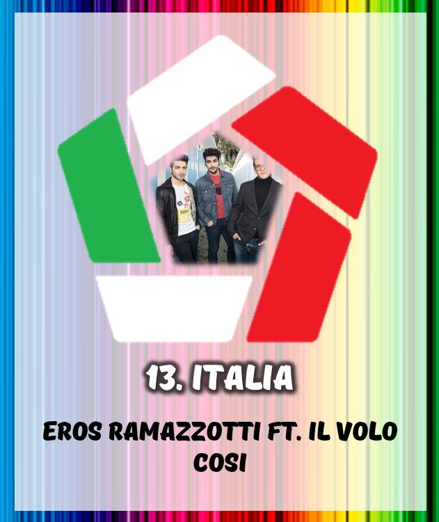 EscIma 58 - Serravalle - #PowerfulPresentación - Página 2 Postal%20Italia_zpstjwuaoas