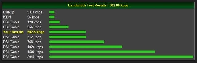 Whats Your Speedtest.net Results? Aaaaaaaaaaaaaaaaaaaaaaaaaaaaaa