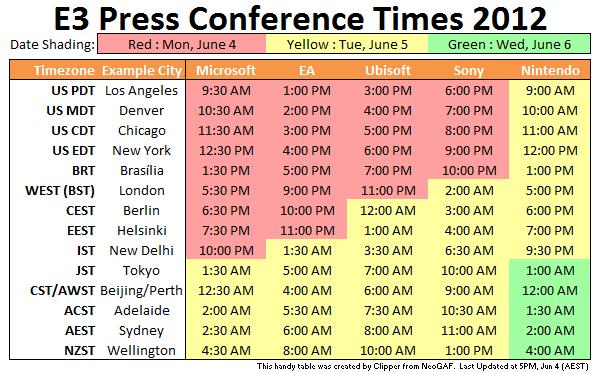E3 2012 LiveStream E3times2012