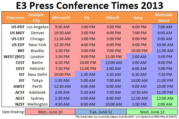 E3 2013 - Expectations? E3times2013_zpse2257ac4