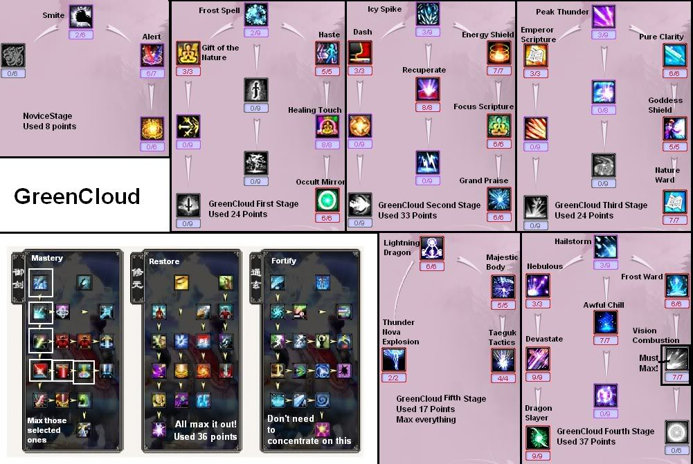 ~~JD Skills Guide for every class~~(Skill Tree) GreenCloudSkill-1