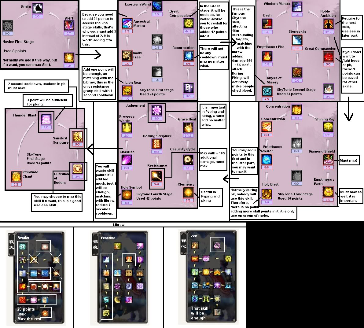 ~~JD Skills Guide for every class~~(Skill Tree) SkyToneSkill