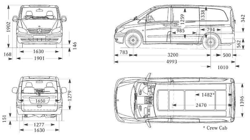 Medidad interiores de furgos y 4x4 - Medidas interiores furgonetas ...