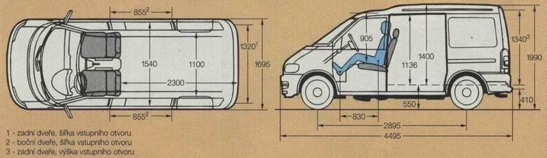 Medidad Interiores de Furgos y 4x4 NissanVanetteCargo2_3dVan5D07