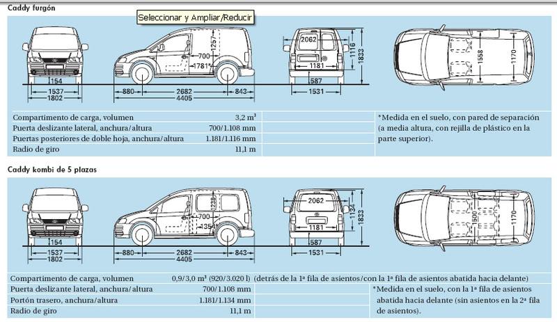Medidad Interiores de Furgos y 4x4 Caddy