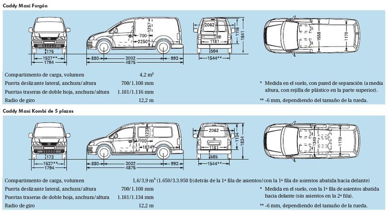 Medidad Interiores de Furgos y 4x4 Caddymaxi