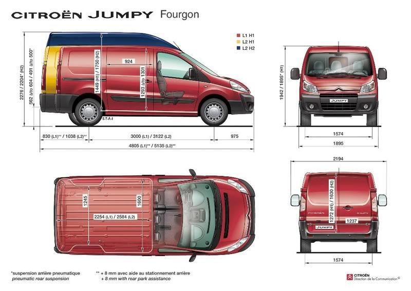 Medidad Interiores de Furgos y 4x4 Citroen-jumpy-furgon-dimensiones